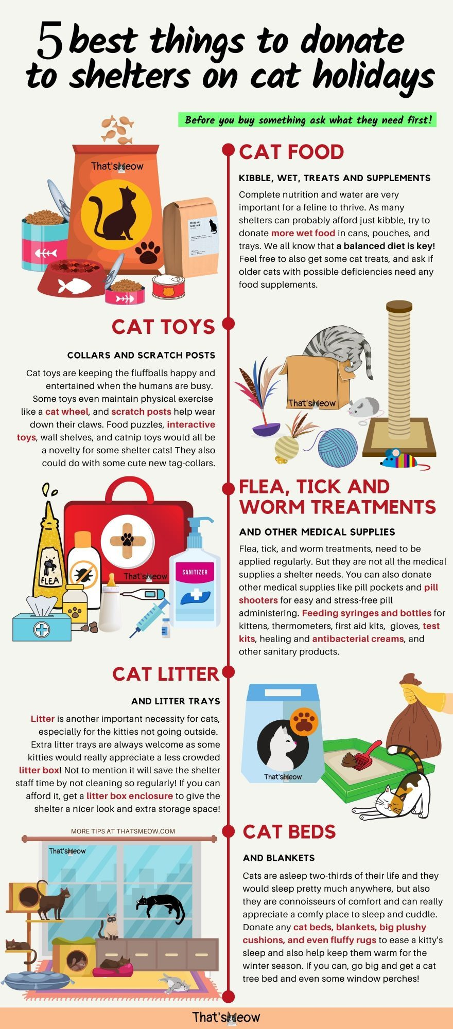 things to donate to cat shelters